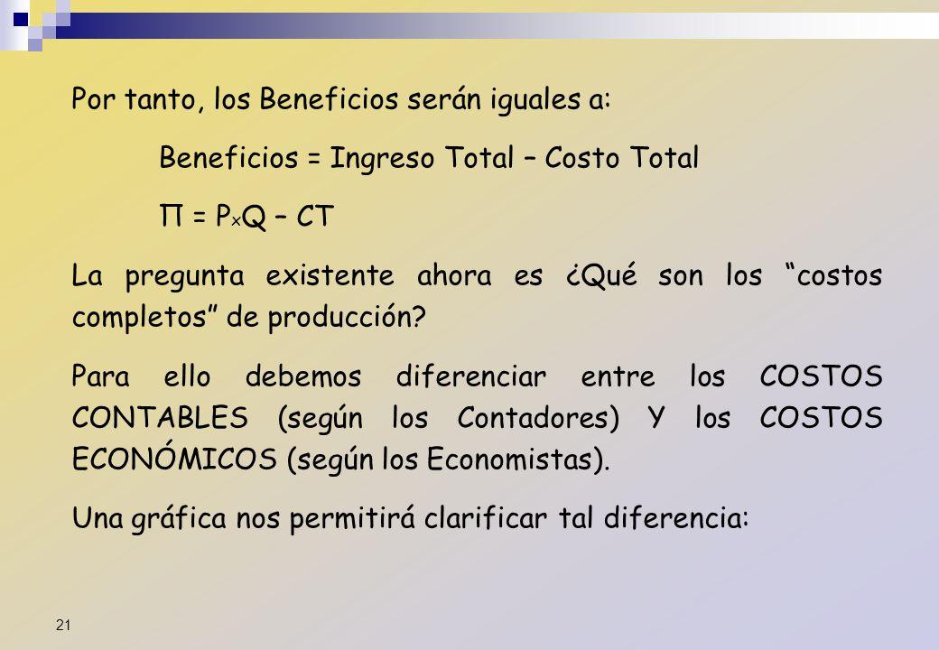 Por tanto, los Beneficios serán iguales a: Beneficios = Ingreso Total – Costo Total Π = P x Q – CT La pregunta existente ahora es ¿Qué son los costos