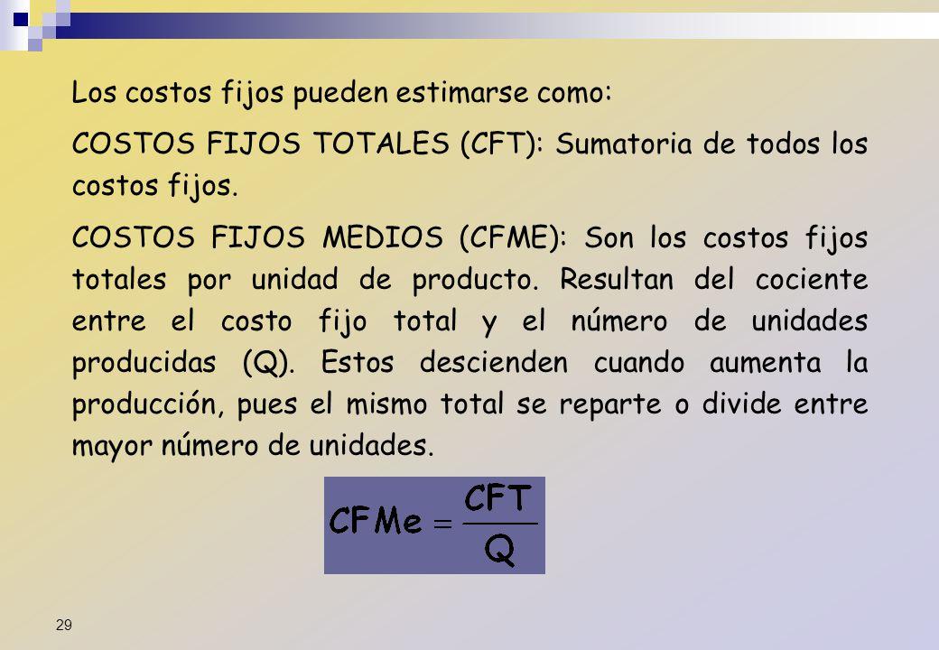 Los costos fijos pueden estimarse como: COSTOS FIJOS TOTALES (CFT): Sumatoria de todos los costos fijos. COSTOS FIJOS MEDIOS (CFME): Son los costos fi