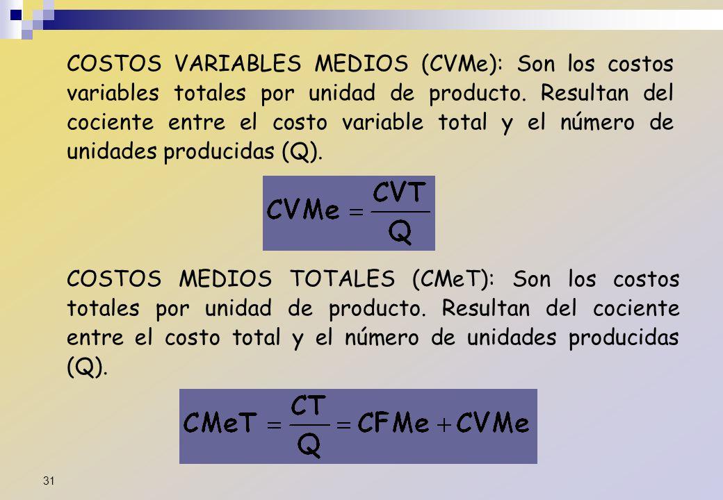 COSTOS VARIABLES MEDIOS (CVMe): Son los costos variables totales por unidad de producto. Resultan del cociente entre el costo variable total y el núme