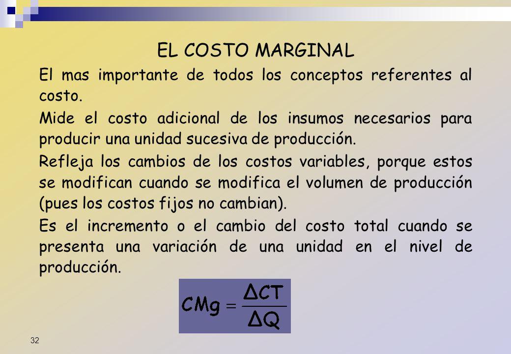EL COSTO MARGINAL El mas importante de todos los conceptos referentes al costo. Mide el costo adicional de los insumos necesarios para producir una un