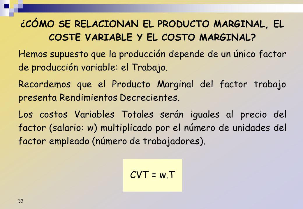 ¿CÓMO SE RELACIONAN EL PRODUCTO MARGINAL, EL COSTE VARIABLE Y EL COSTO MARGINAL? Hemos supuesto que la producción depende de un único factor de produc