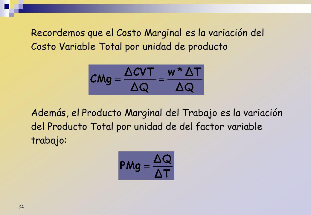 Recordemos que el Costo Marginal es la variación del Costo Variable Total por unidad de producto Además, el Producto Marginal del Trabajo es la variac
