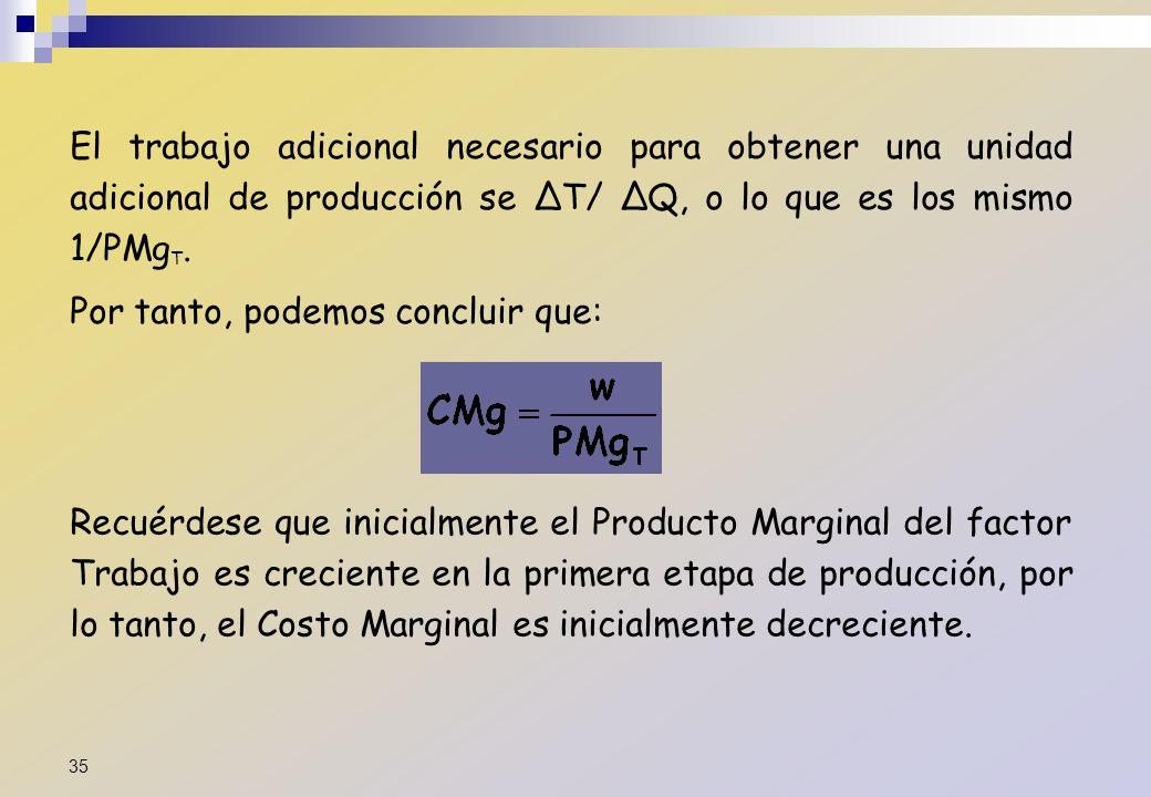 El trabajo adicional necesario para obtener una unidad adicional de producción se ΔT/ ΔQ, o lo que es los mismo 1/PMg T. Por tanto, podemos concluir q