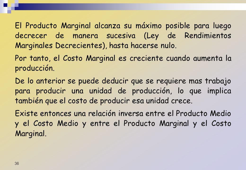 El Producto Marginal alcanza su máximo posible para luego decrecer de manera sucesiva (Ley de Rendimientos Marginales Decrecientes), hasta hacerse nul