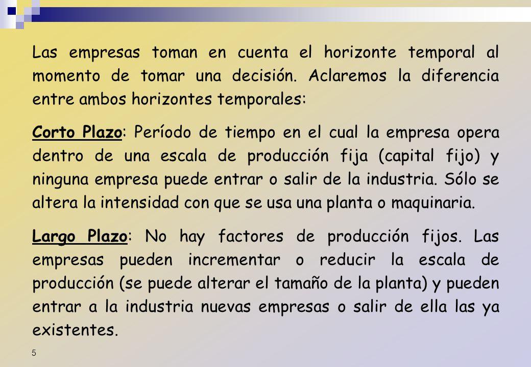 La empresa esta sujeta a restricciones: Restricciones de Mercado 1.Por el lado de la compra de los insumos necesarios para la producción 2.Por el lado de la demanda de los consumidores Restricciones Tecnológicas 1.Derivadas de la forma en que producen la empresas, dada la tecnología disponible.