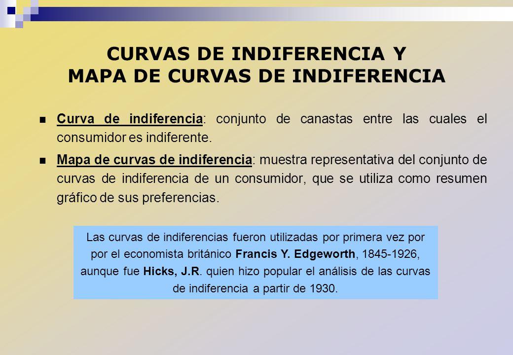 CURVAS DE INDIFERENCIA Y MAPA DE CURVAS DE INDIFERENCIA Curva de indiferencia: conjunto de canastas entre las cuales el consumidor es indiferente. Map