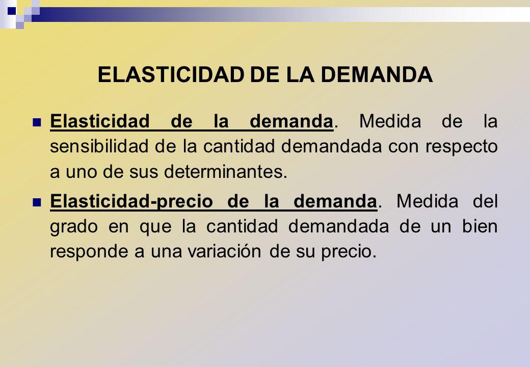 ELASTICIDAD DE LA DEMANDA Elasticidad de la demanda. Medida de la sensibilidad de la cantidad demandada con respecto a uno de sus determinantes. Elast