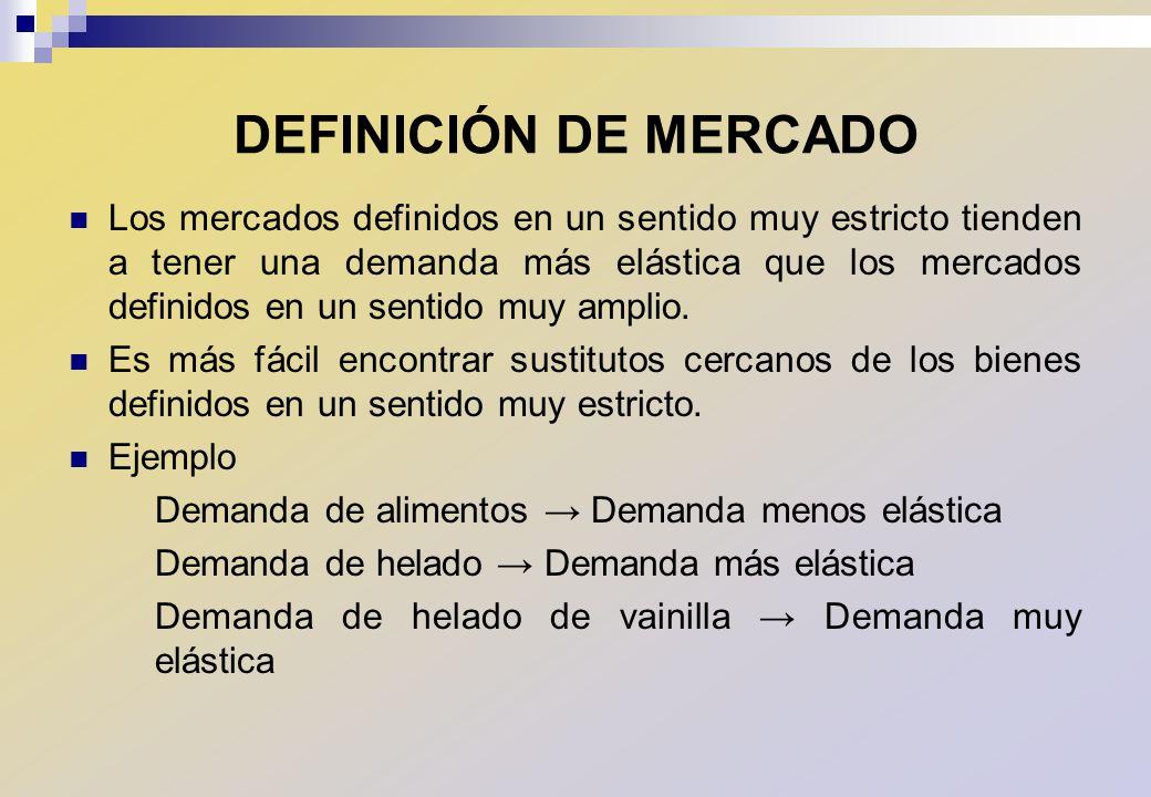 DEFINICIÓN DE MERCADO Los mercados definidos en un sentido muy estricto tienden a tener una demanda más elástica que los mercados definidos en un sent