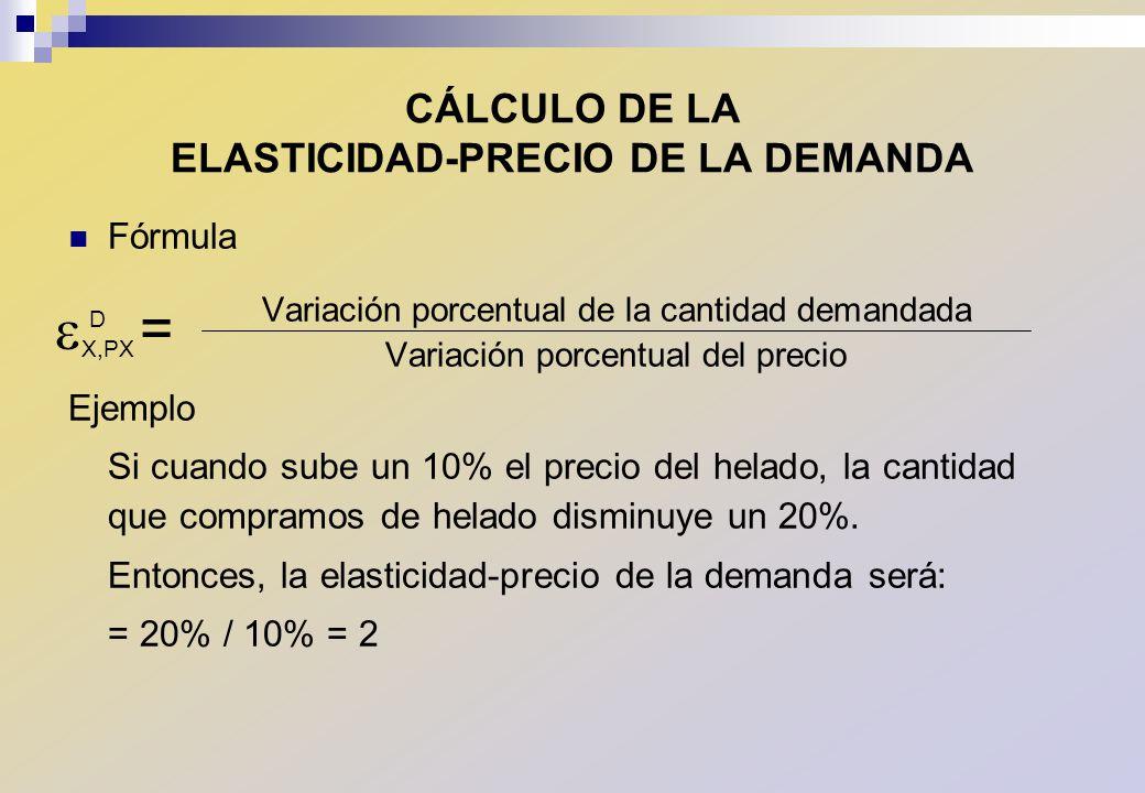 CÁLCULO DE LA ELASTICIDAD-PRECIO DE LA DEMANDA Fórmula Variación porcentual de la cantidad demandada Variación porcentual del precio Ejemplo Si cuando