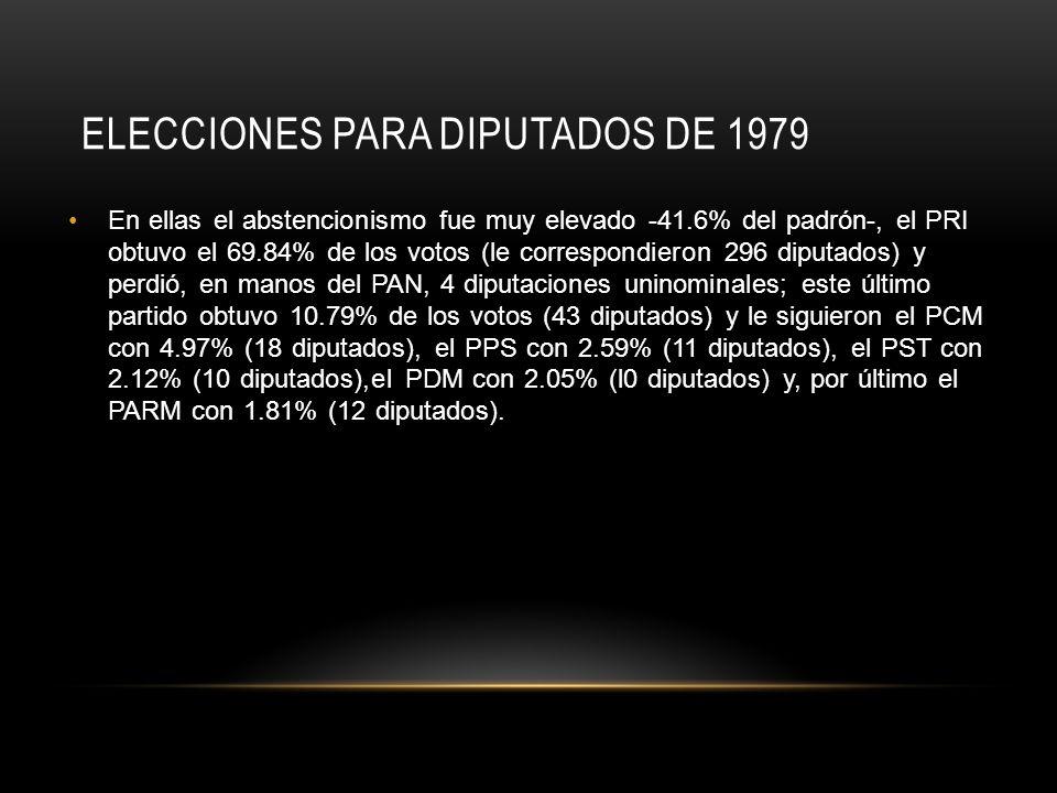 ELECCIONES PARA DIPUTADOS DE 1979 En ellas el abstencionismo fue muy elevado -41.6% del padrón-, el PRI obtuvo el 69.84% de los votos (le correspondie