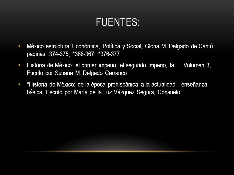 FUENTES: México estructura Económica, Política y Social, Gloria M. Delgado de Cantú paginas: 374-375, *366-367, *376-377 Historia de México: el primer
