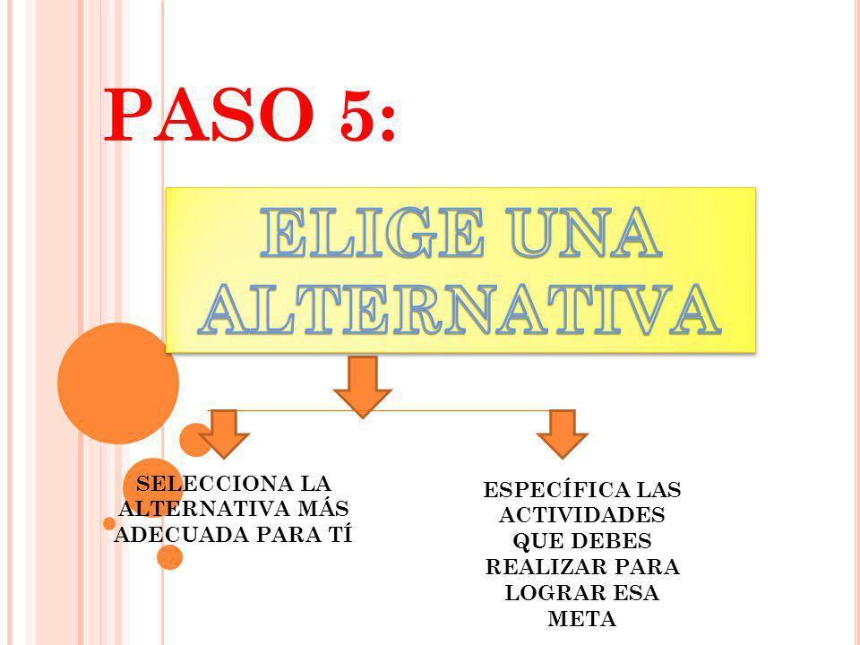 PASO 5: SELECCIONA LA ALTERNATIVA MÁS ADECUADA PARA TÍ ESPECÍFICA LAS ACTIVIDADES QUE DEBES REALIZAR PARA LOGRAR ESA META