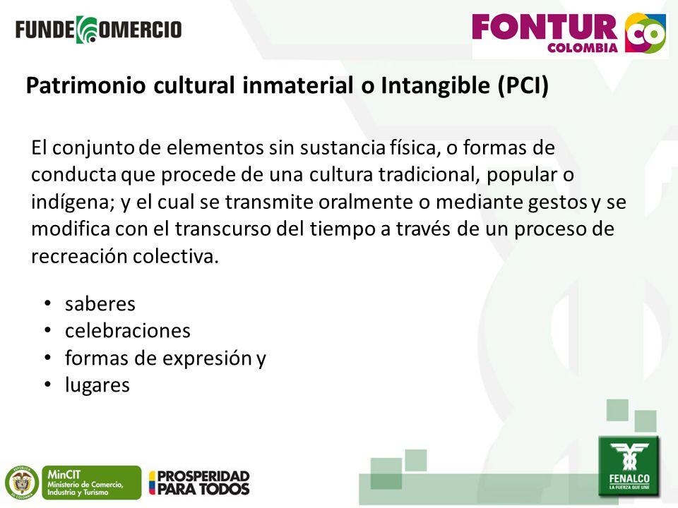 Patrimonio cultural inmaterial o Intangible (PCI) El conjunto de elementos sin sustancia física, o formas de conducta que procede de una cultura tradicional, popular o indígena; y el cual se transmite oralmente o mediante gestos y se modifica con el transcurso del tiempo a través de un proceso de recreación colectiva.