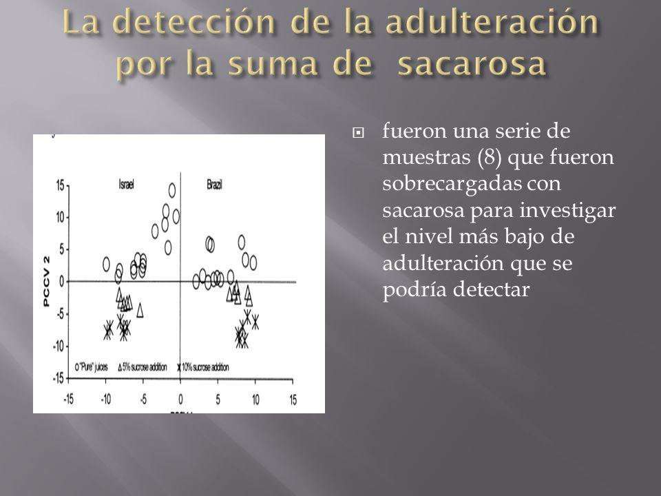 fueron una serie de muestras (8) que fueron sobrecargadas con sacarosa para investigar el nivel más bajo de adulteración que se podría detectar