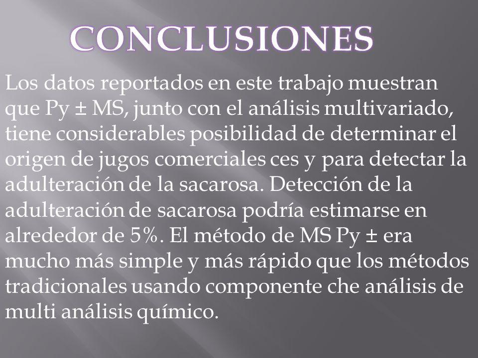 Los datos reportados en este trabajo muestran que Py ± MS, junto con el análisis multivariado, tiene considerables posibilidad de determinar el origen