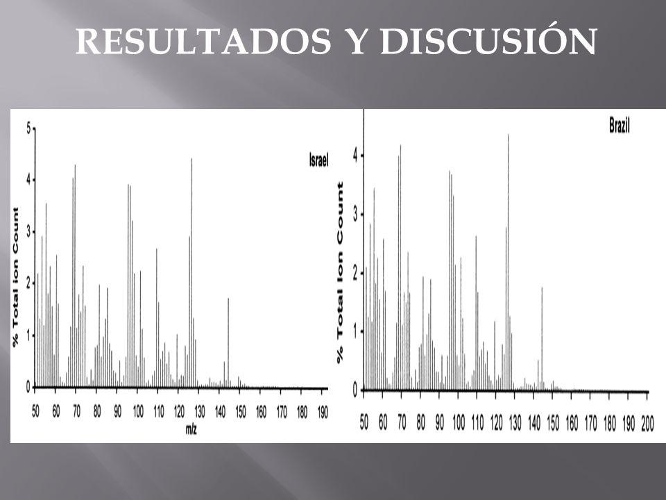 En este estudio, el muestras se diluyeron 1:06 para dar `` solo jugo de fuerza.