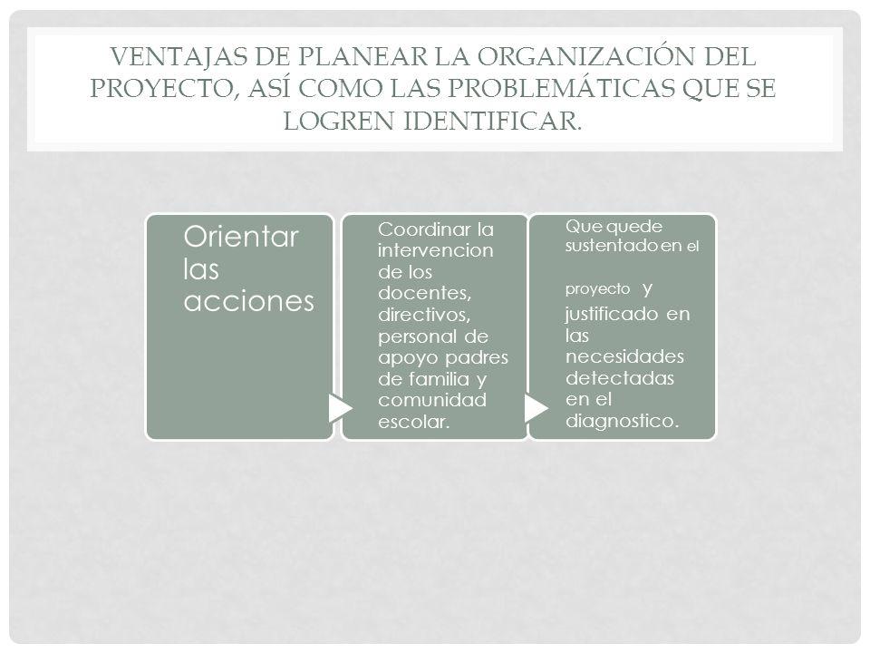 VENTAJAS DE PLANEAR LA ORGANIZACIÓN DEL PROYECTO, ASÍ COMO LAS PROBLEMÁTICAS QUE SE LOGREN IDENTIFICAR. Orientar las acciones Coordinar la intervencio