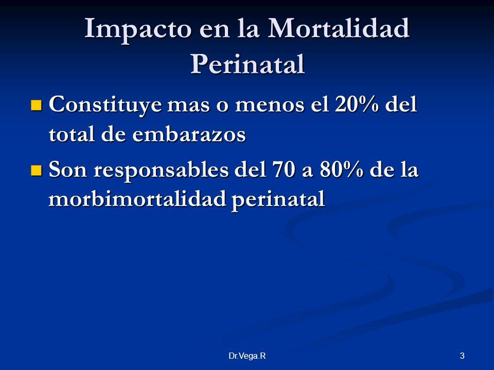 3Dr.Vega.R Impacto en la Mortalidad Perinatal Constituye mas o menos el 20% del total de embarazos Constituye mas o menos el 20% del total de embarazo