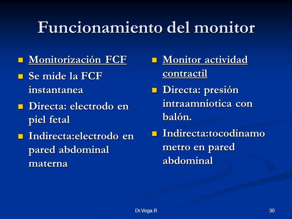 30Dr.Vega.R Funcionamiento del monitor Monitorización FCF Monitorización FCF Se mide la FCF instantanea Se mide la FCF instantanea Directa: electrodo