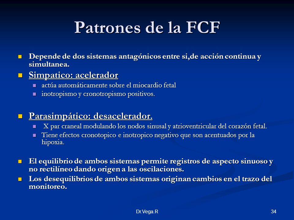 34Dr.Vega.R Patrones de la FCF Depende de dos sistemas antagónicos entre si,de acción continua y simultanea. Depende de dos sistemas antagónicos entre