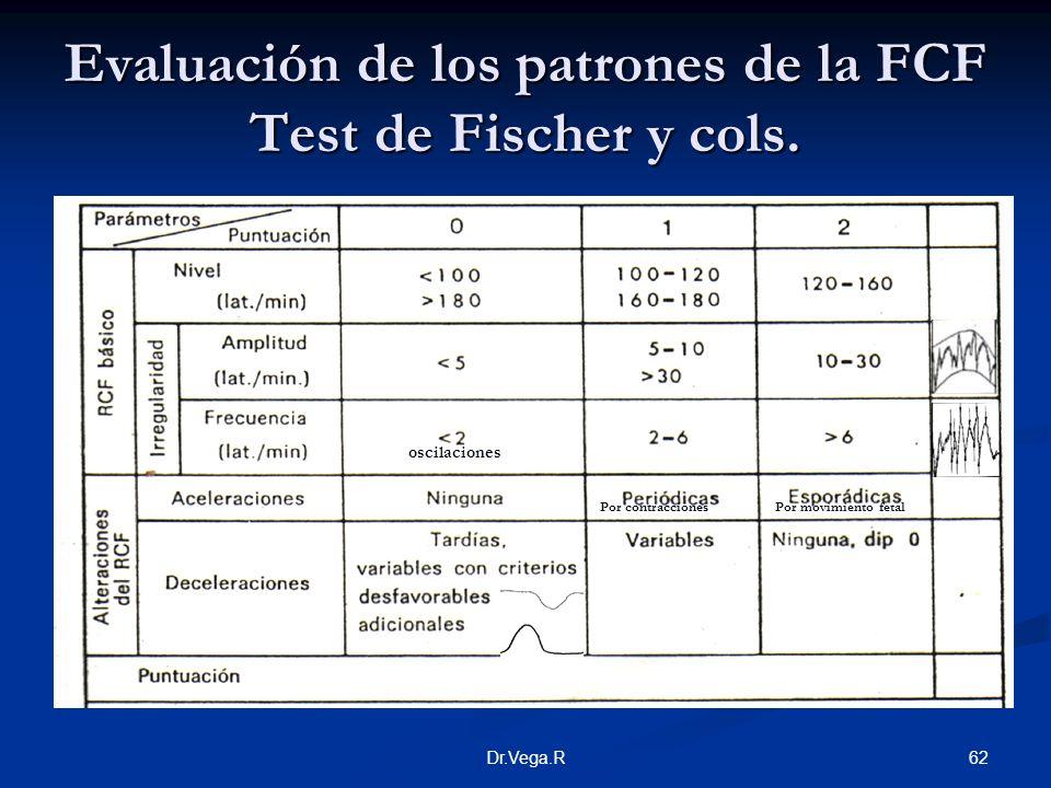 62Dr.Vega.R Evaluación de los patrones de la FCF Test de Fischer y cols. oscilaciones Por movimiento fetalPor contracciones
