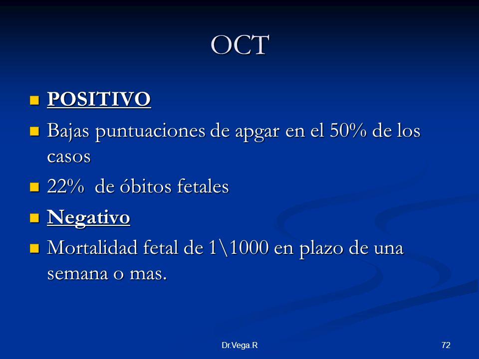 72Dr.Vega.R OCT POSITIVO POSITIVO Bajas puntuaciones de apgar en el 50% de los casos Bajas puntuaciones de apgar en el 50% de los casos 22% de óbitos