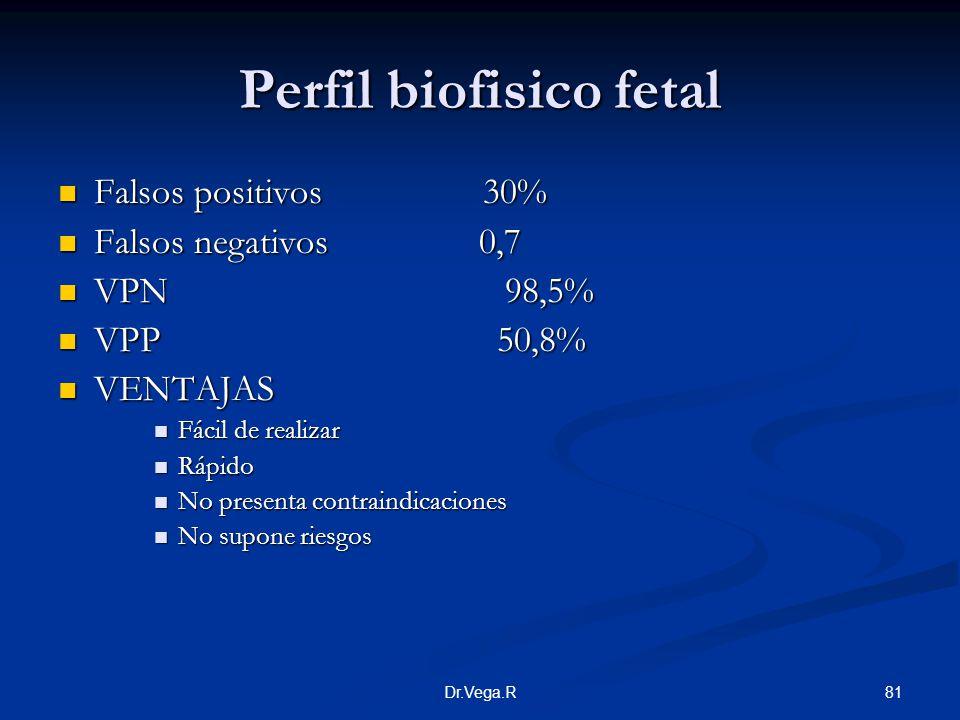 81Dr.Vega.R Perfil biofisico fetal Falsos positivos 30% Falsos positivos 30% Falsos negativos 0,7 Falsos negativos 0,7 VPN 98,5% VPN 98,5% VPP 50,8% V