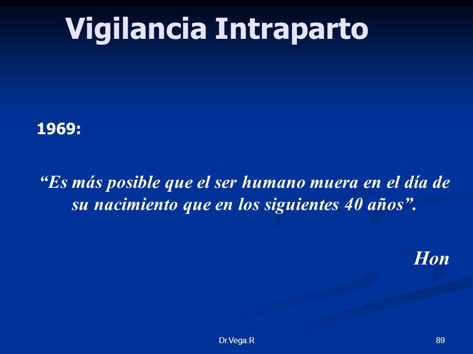 89Dr.Vega.R Vigilancia Intraparto 1969: Es más posible que el ser humano muera en el día de su nacimiento que en los siguientes 40 años. Hon