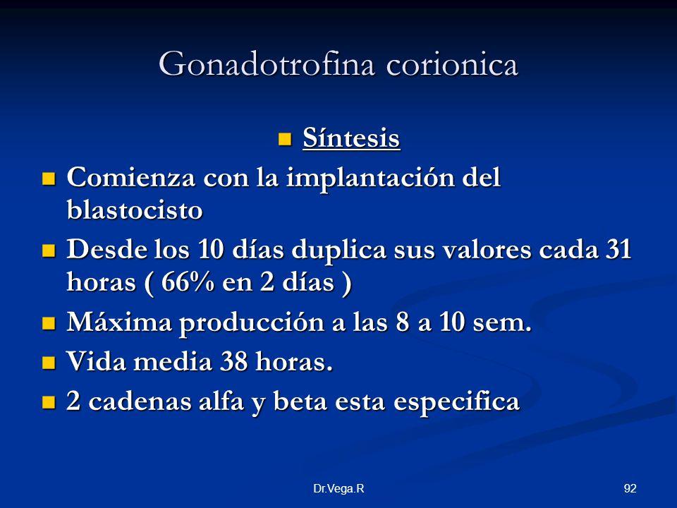 92Dr.Vega.R Gonadotrofina corionica Síntesis Síntesis Comienza con la implantación del blastocisto Comienza con la implantación del blastocisto Desde