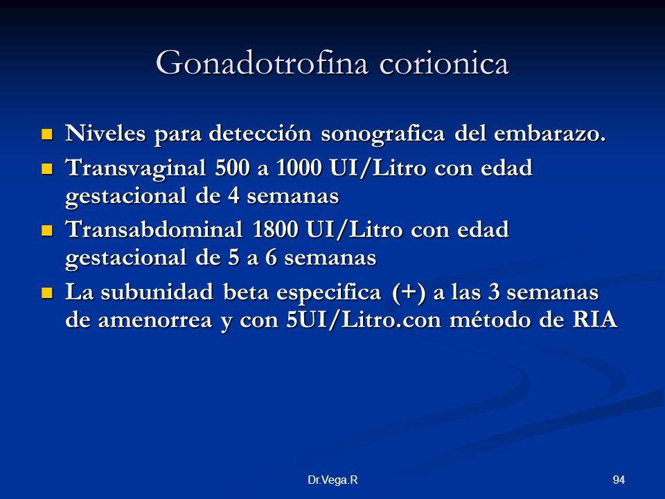 94Dr.Vega.R Gonadotrofina corionica Niveles para detección sonografica del embarazo. Niveles para detección sonografica del embarazo. Transvaginal 500