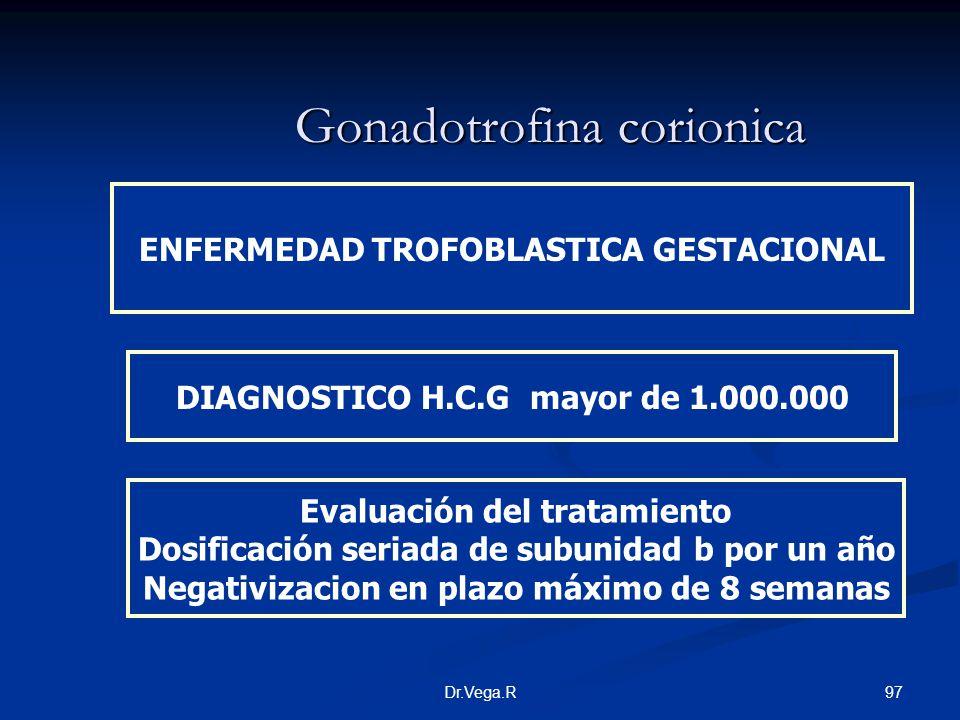 97Dr.Vega.R Gonadotrofina corionica ENFERMEDAD TROFOBLASTICA GESTACIONAL DIAGNOSTICO H.C.G mayor de 1.000.000 Evaluación del tratamiento Dosificación