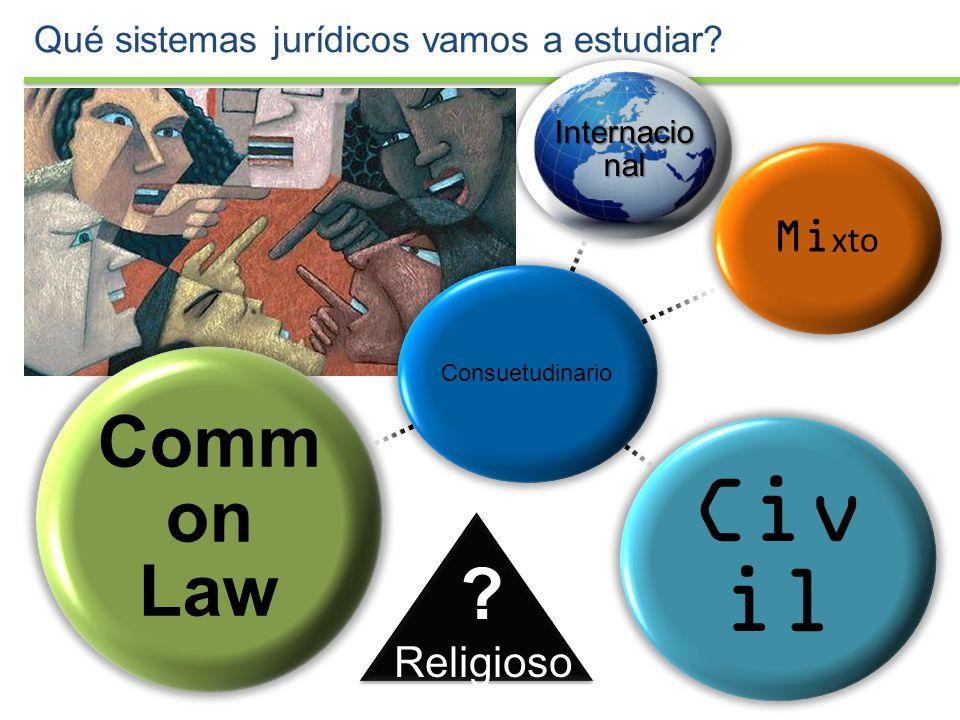 Qué sistemas jurídicos vamos a estudiar? ? Religioso
