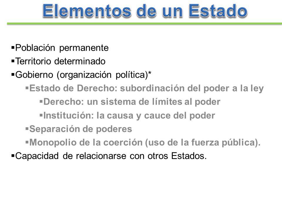 Población permanente Territorio determinado Gobierno (organización política)* Estado de Derecho: subordinación del poder a la ley Derecho: un sistema