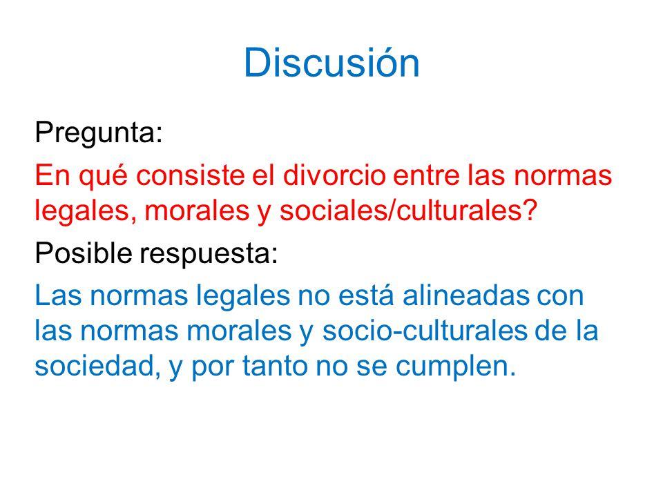 Discusión Pregunta: En qué consiste el divorcio entre las normas legales, morales y sociales/culturales? Posible respuesta: Las normas legales no está