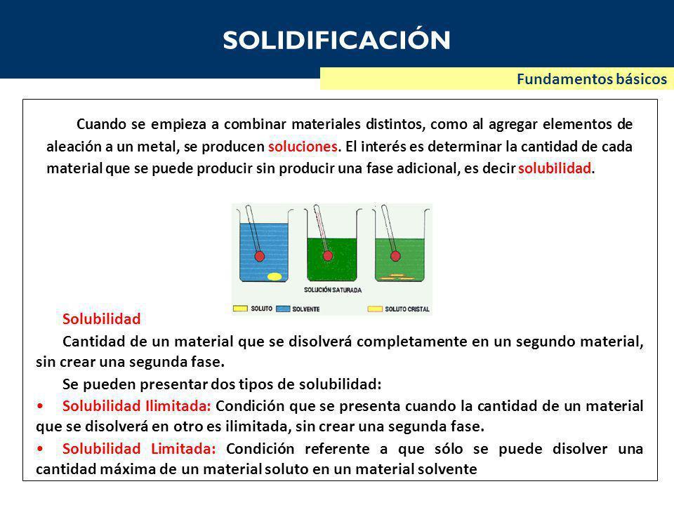SOLIDIFICACIÓN Fundamentos básicos Solubilidad Cantidad de un material que se disolverá completamente en un segundo material, sin crear una segunda fase.
