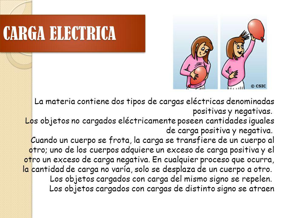 CARGA ELECTRICA La materia contiene dos tipos de cargas eléctricas denominadas positivas y negativas. Los objetos no cargados eléctricamente poseen ca