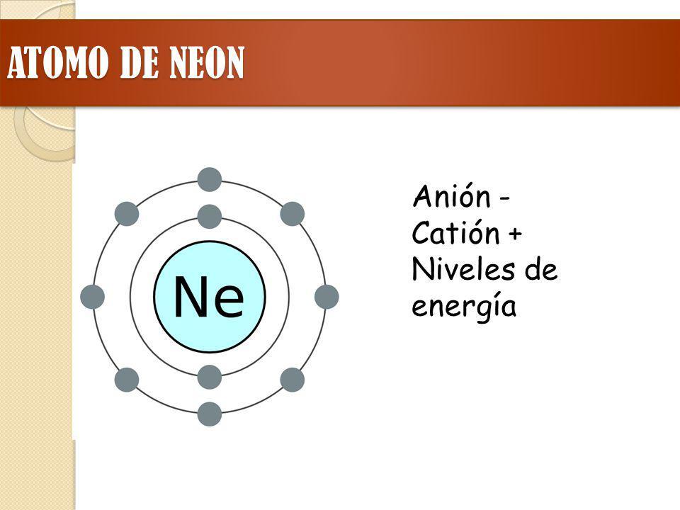 ATOMO DE NEON Anión - Catión + Niveles de energía