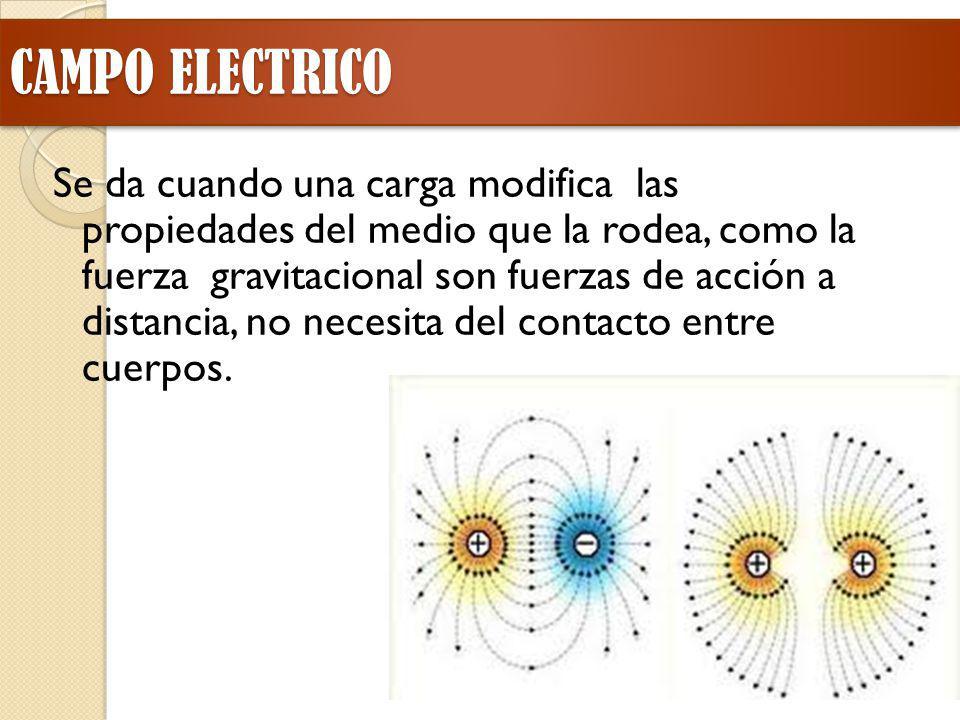 CAMPO ELECTRICO Se da cuando una carga modifica las propiedades del medio que la rodea, como la fuerza gravitacional son fuerzas de acción a distancia