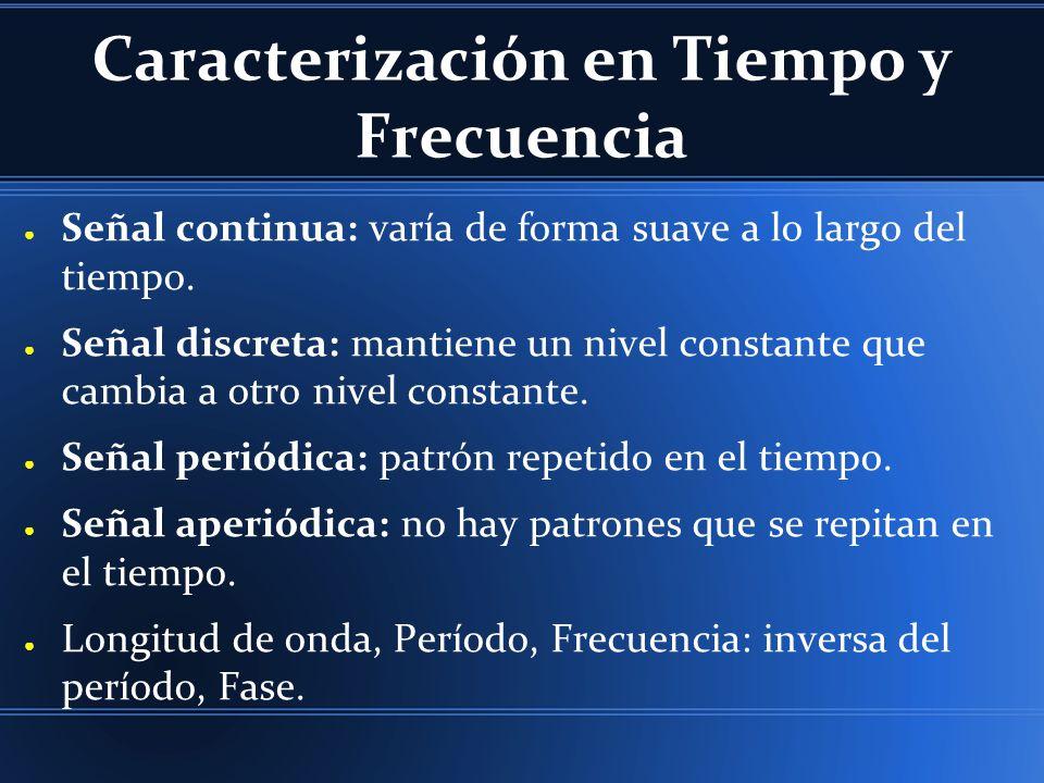 Caracterización en Tiempo y Frecuencia Señal continua: varía de forma suave a lo largo del tiempo.