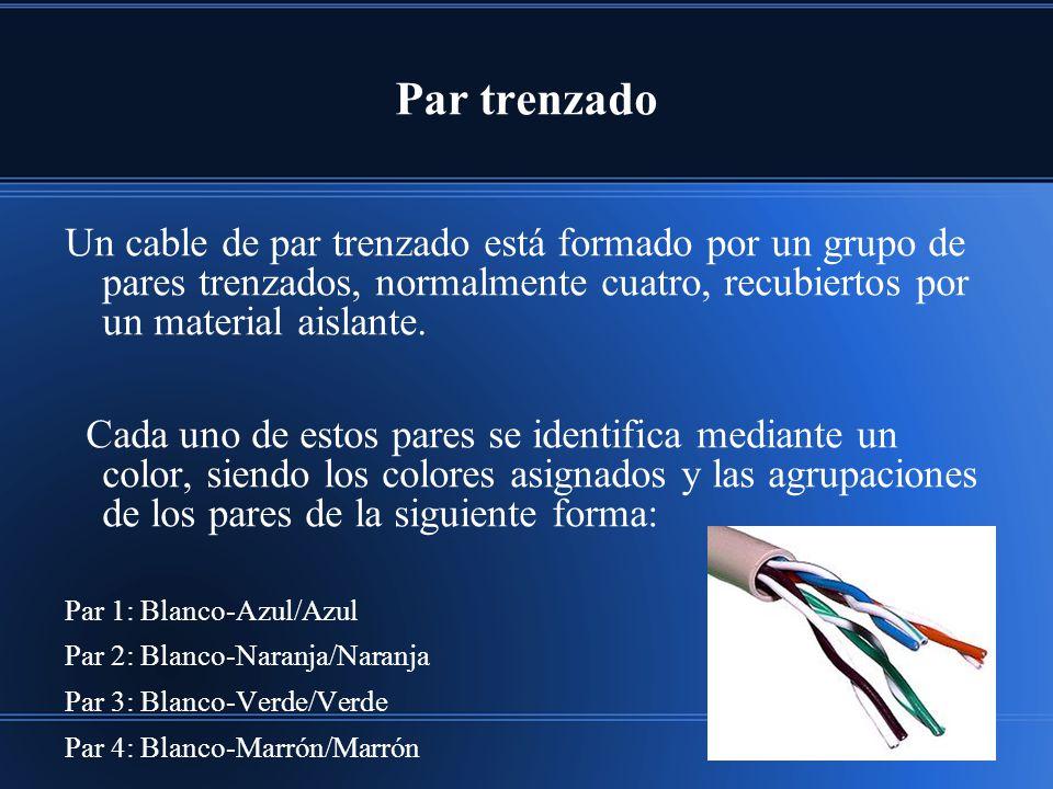 Par trenzado Un cable de par trenzado está formado por un grupo de pares trenzados, normalmente cuatro, recubiertos por un material aislante. Cada uno