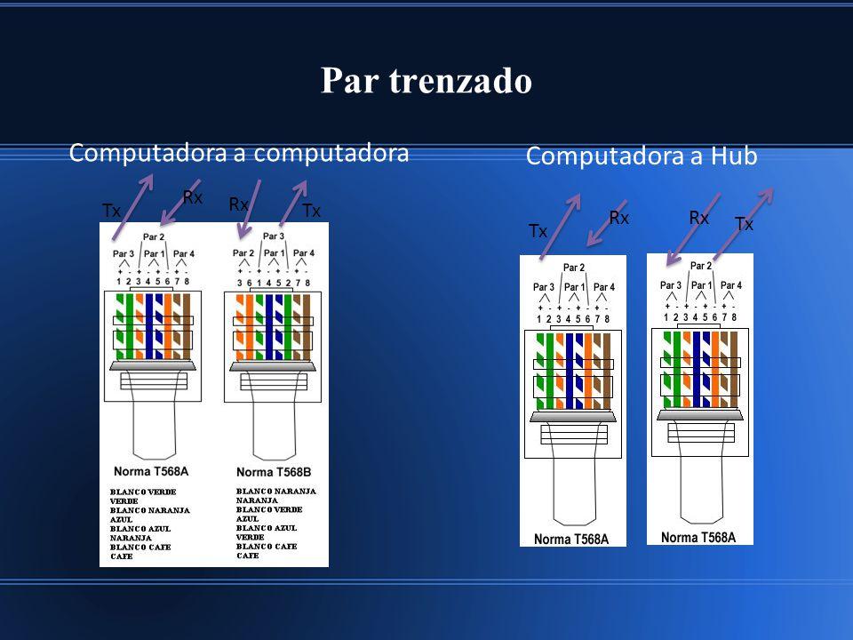 Par trenzado Computadora a computadora Tx Rx Tx Rx Computadora a Hub Tx Rx Tx Rx