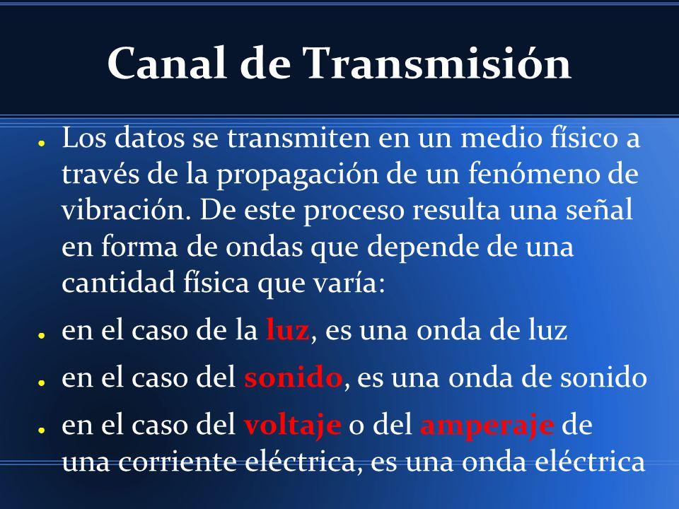 Canal de Transmisión Los datos se transmiten en un medio físico a través de la propagación de un fenómeno de vibración. De este proceso resulta una se