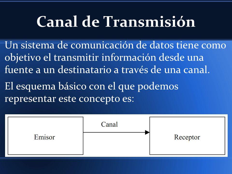 Canal de Transmisión Un sistema de comunicación de datos tiene como objetivo el transmitir información desde una fuente a un destinatario a través de una canal.