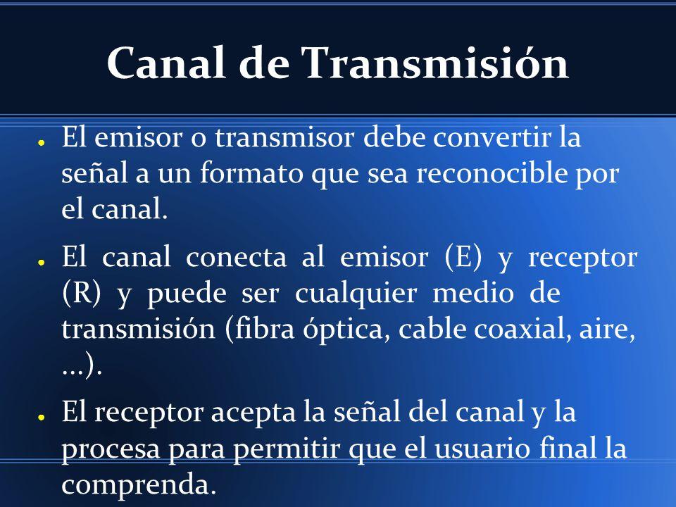 Canal de Transmisión El emisor o transmisor debe convertir la señal a un formato que sea reconocible por el canal. El canal conecta al emisor (E) y re