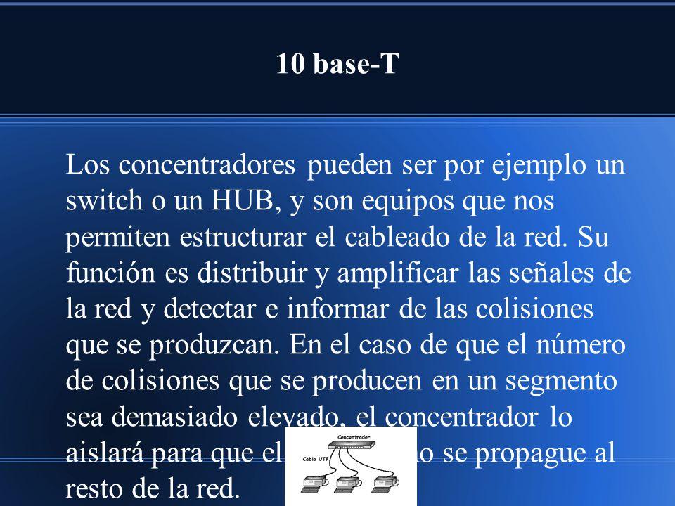10 base-T Los concentradores pueden ser por ejemplo un switch o un HUB, y son equipos que nos permiten estructurar el cableado de la red. Su función e