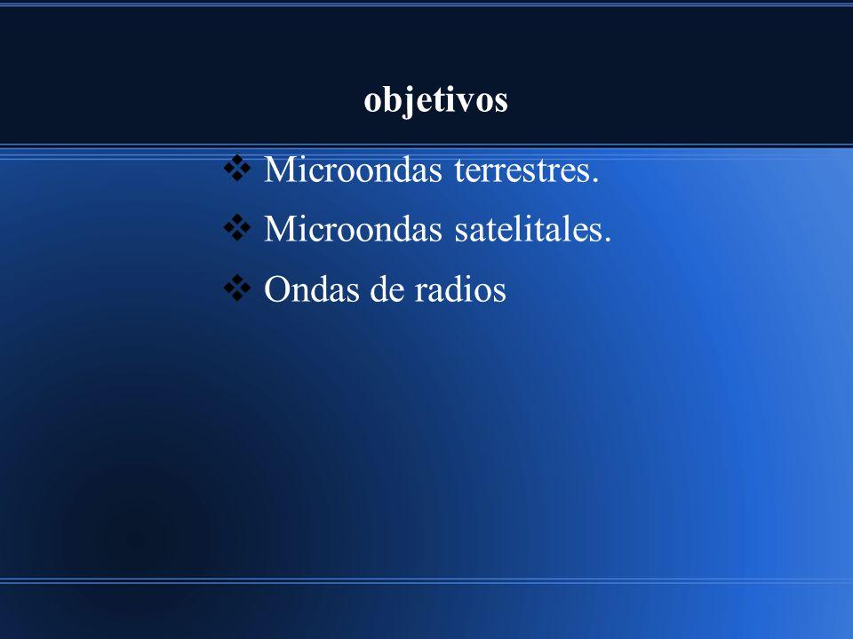 objetivos Microondas terrestres. Microondas satelitales. Ondas de radios