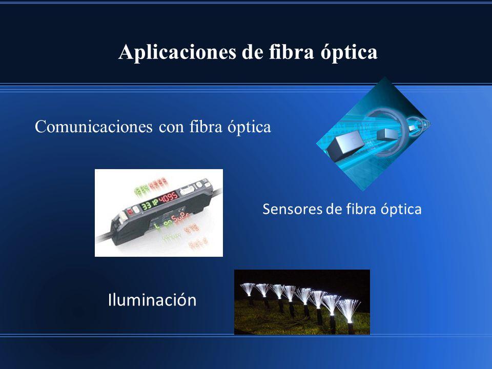 Aplicaciones de fibra óptica Comunicaciones con fibra óptica Sensores de fibra óptica Iluminación