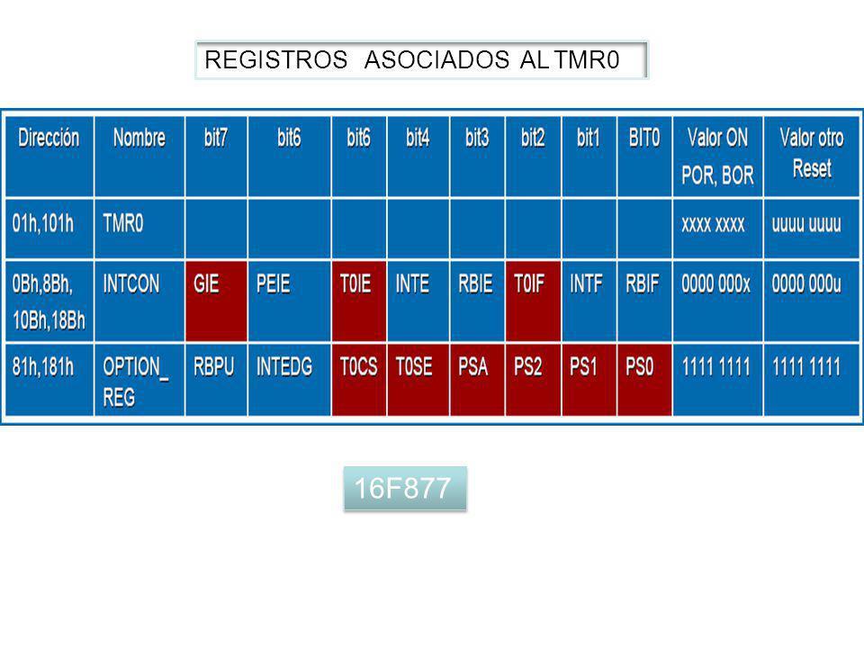 REGISTROS ASOCIADOS AL TMR0 16F877