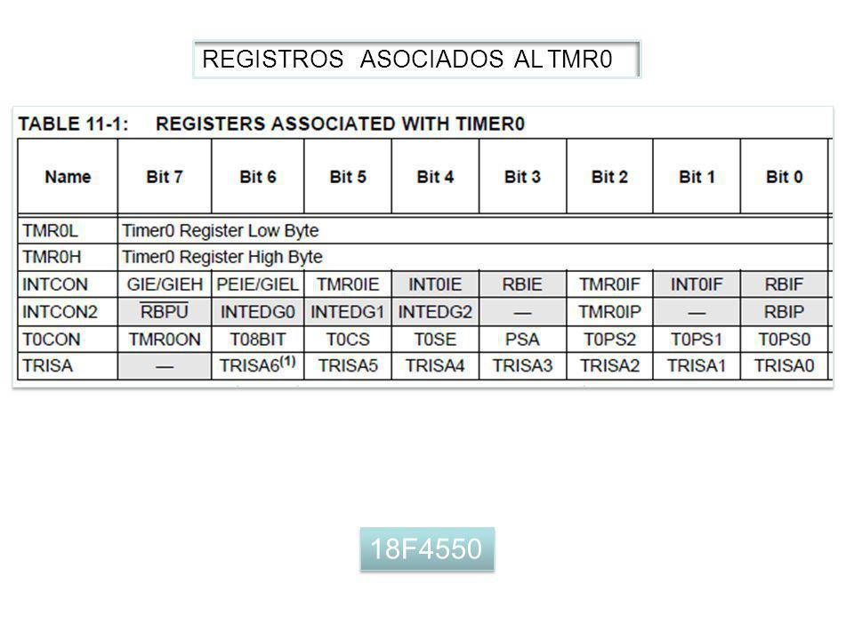 REGISTROS ASOCIADOS AL TMR0 18F4550