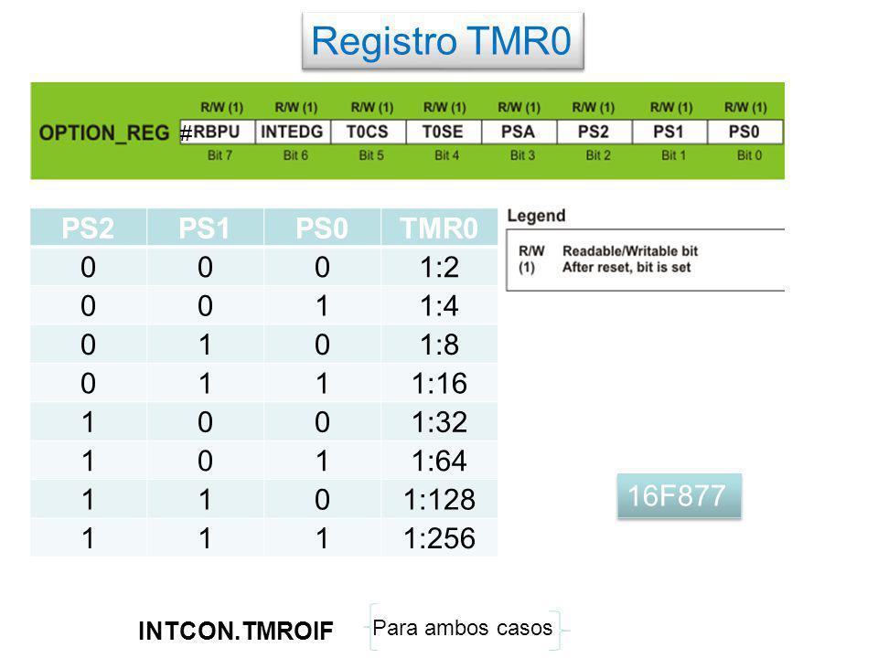 Registro TMR0 # PS2PS1PS0TMR0 0001:2 0011:4 0101:8 0111:16 1001:32 1011:64 1101:128 1111:256 INTCON.TMROIF 16F877 Para ambos casos